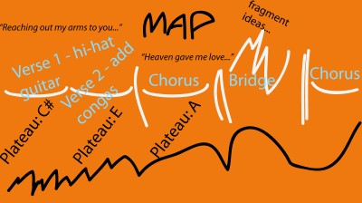 Song Map