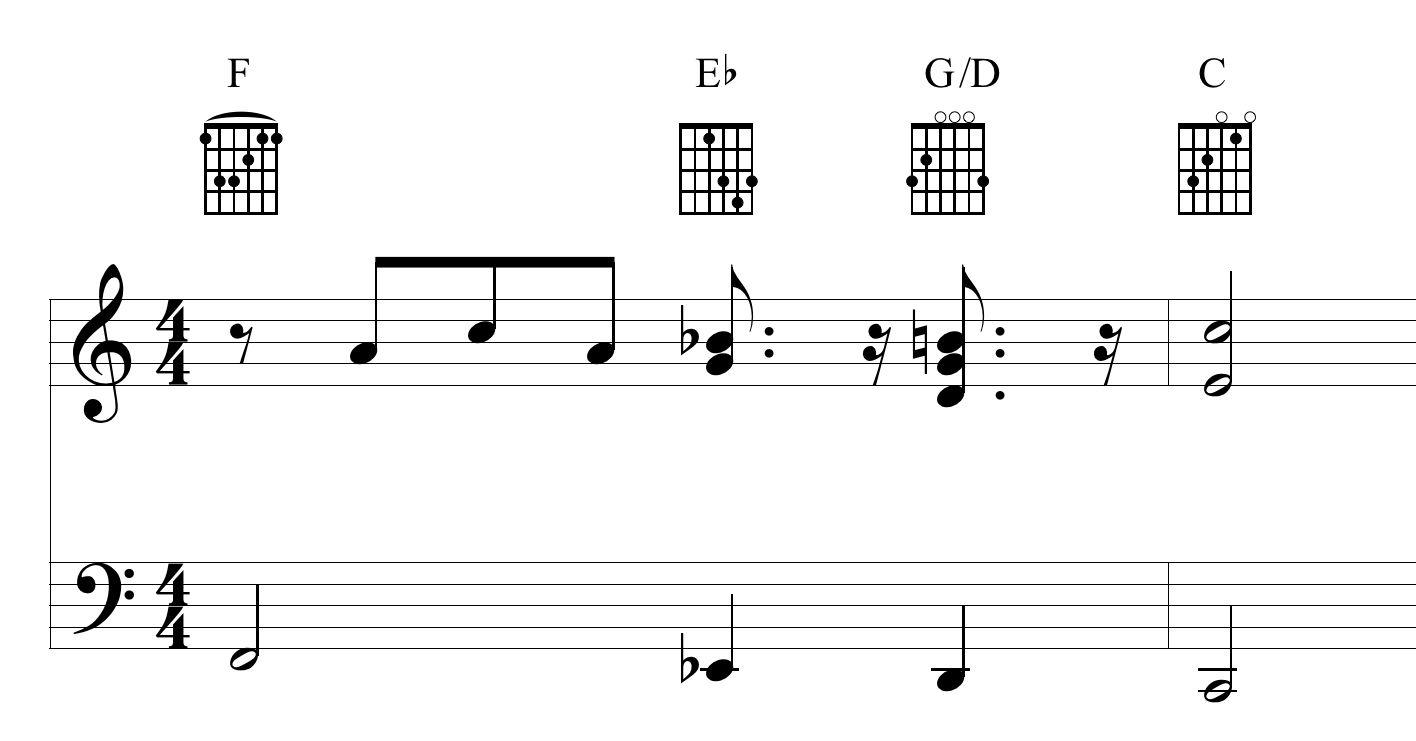 Inverting chords to smooth out the bass line the essential something george harrison hexwebz Image collections