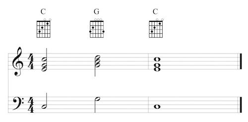 Cadence in C major