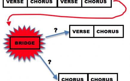 Song form - the Bridge