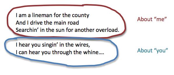 The Lyrical Power Of Wichita Lineman The Essential Secrets Of