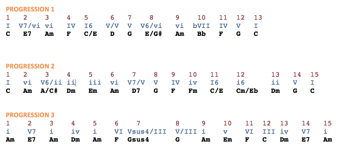 Chord Progression Examples