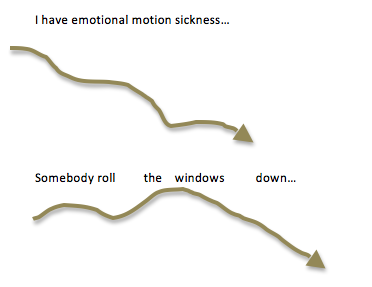 Motion Sickness - Melodic Shapes 2