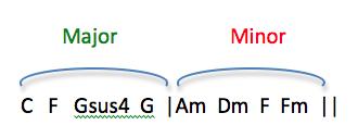 Chord progression: major to minor