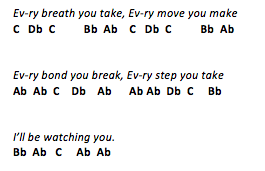 """Note names for verse of """"Every Breath You Take"""""""
